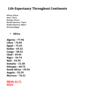 Life Expectancy of Africa